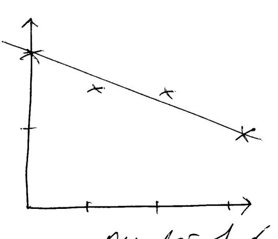 hand_graph.v2
